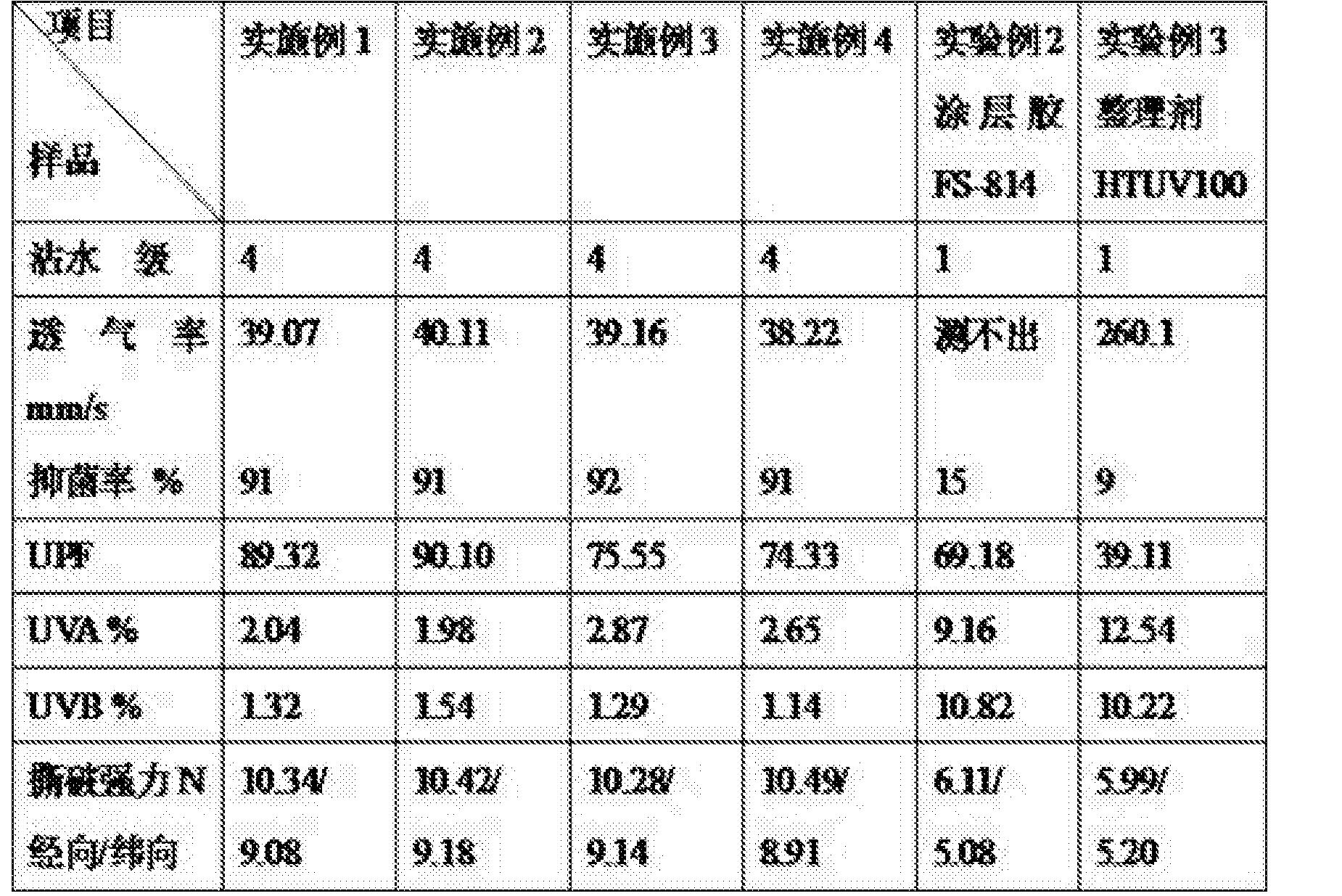 Figure CN104727151BD00091