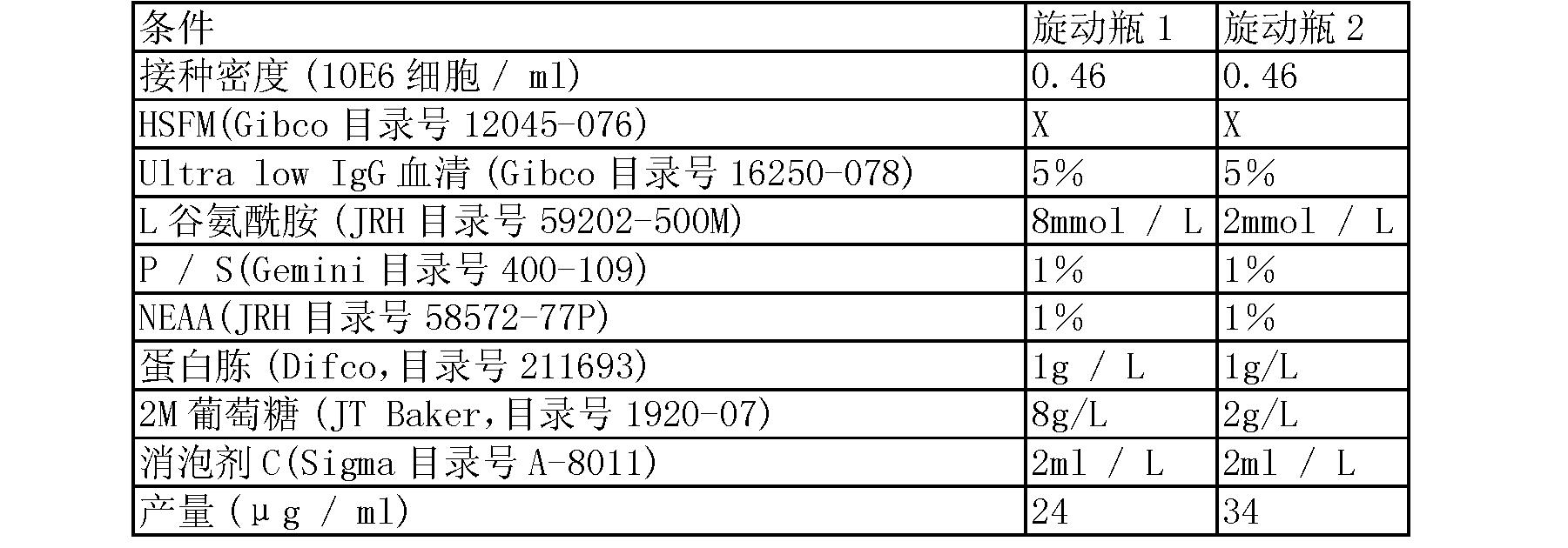 Figure CN103880955AD00571