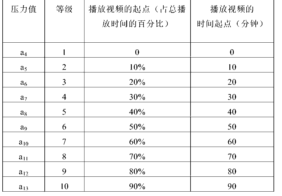 Figure CN104714741AD00121