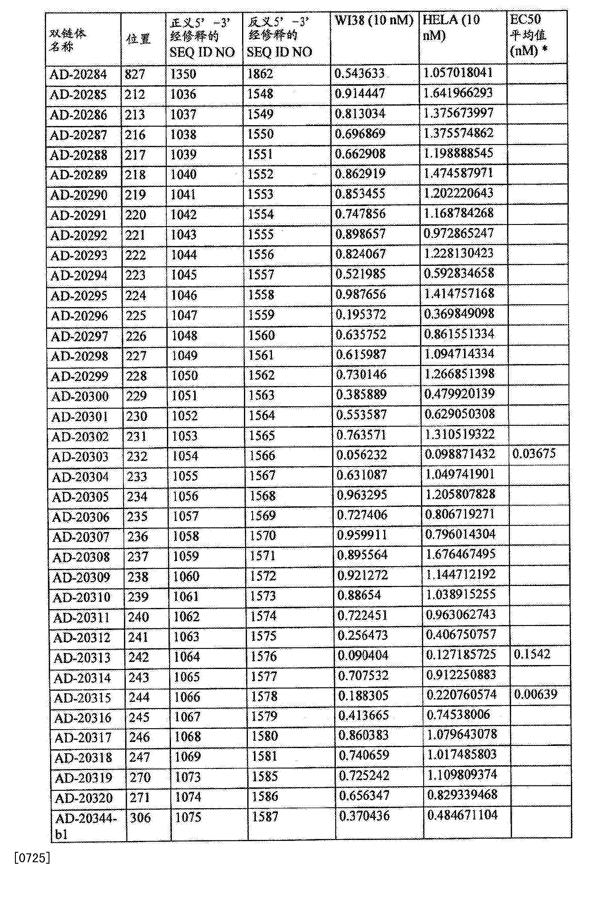 Figure CN105125572AD01181