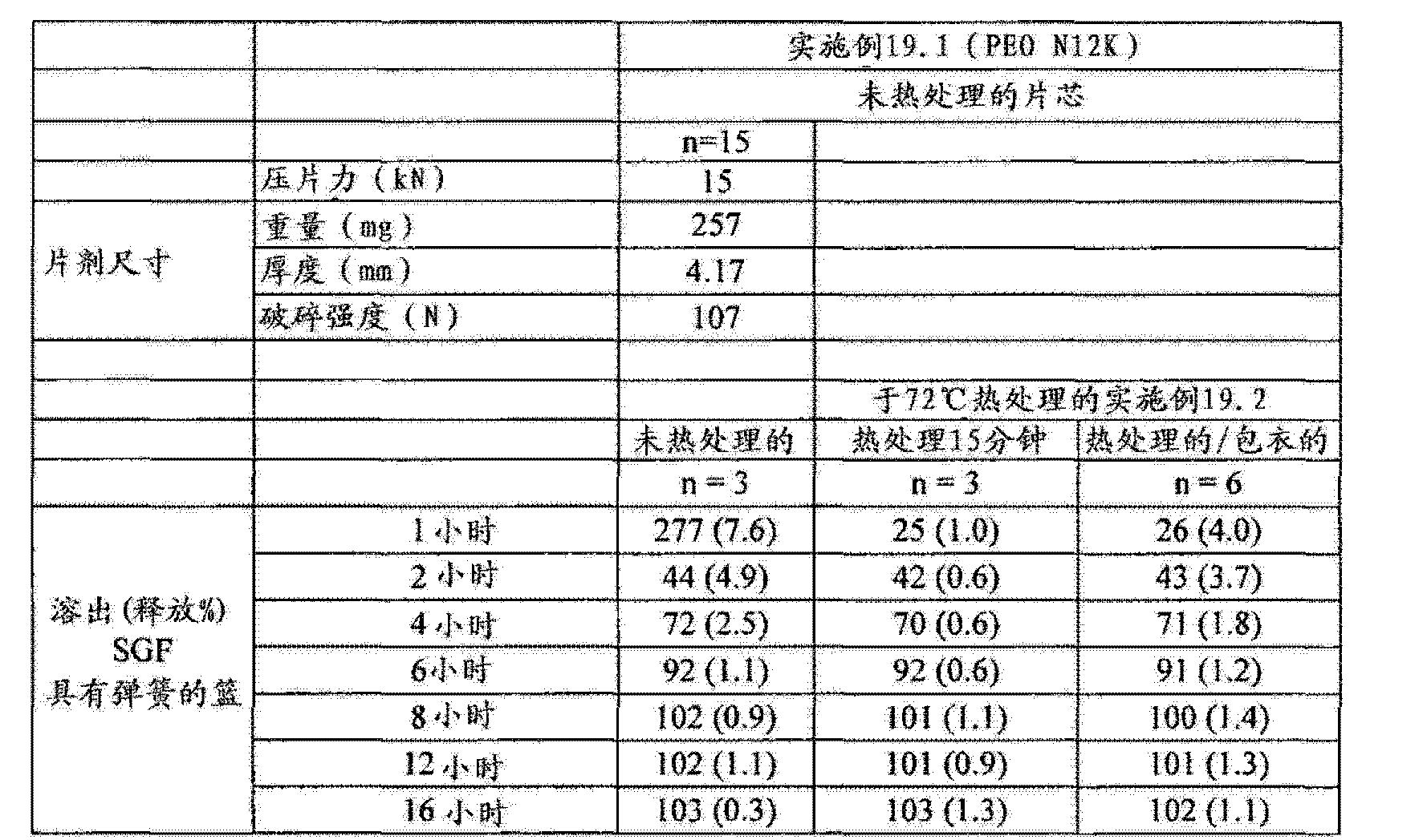 Figure CN102657630AD01291