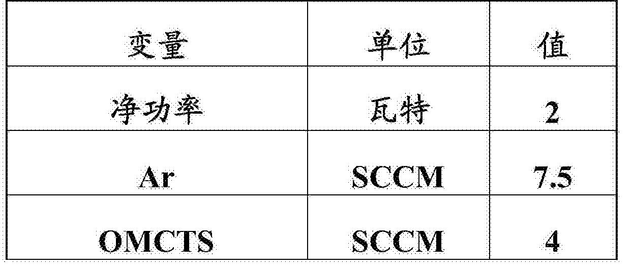 Figure CN108883172AD00493