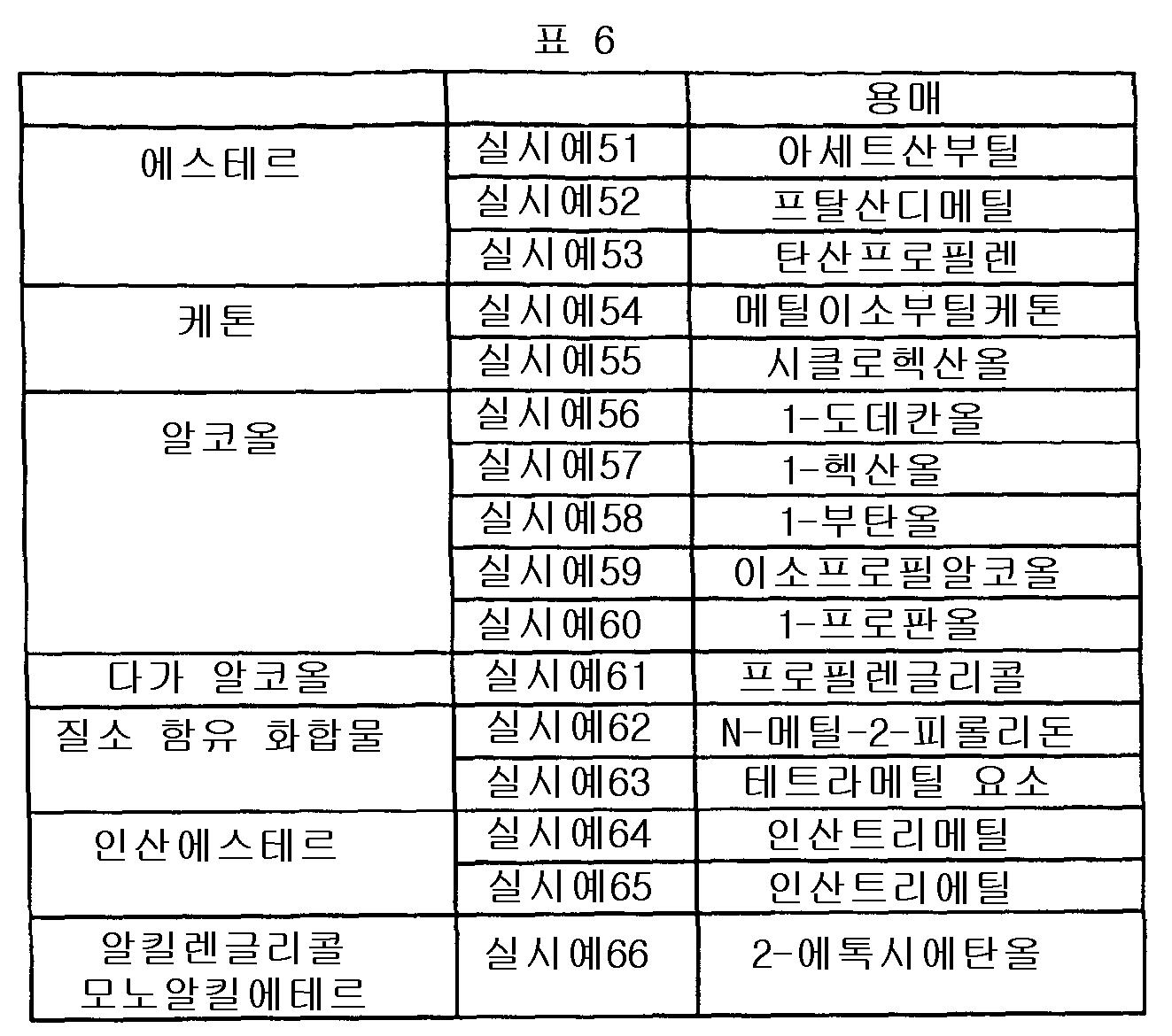 Figure 112005009336572-pct00006