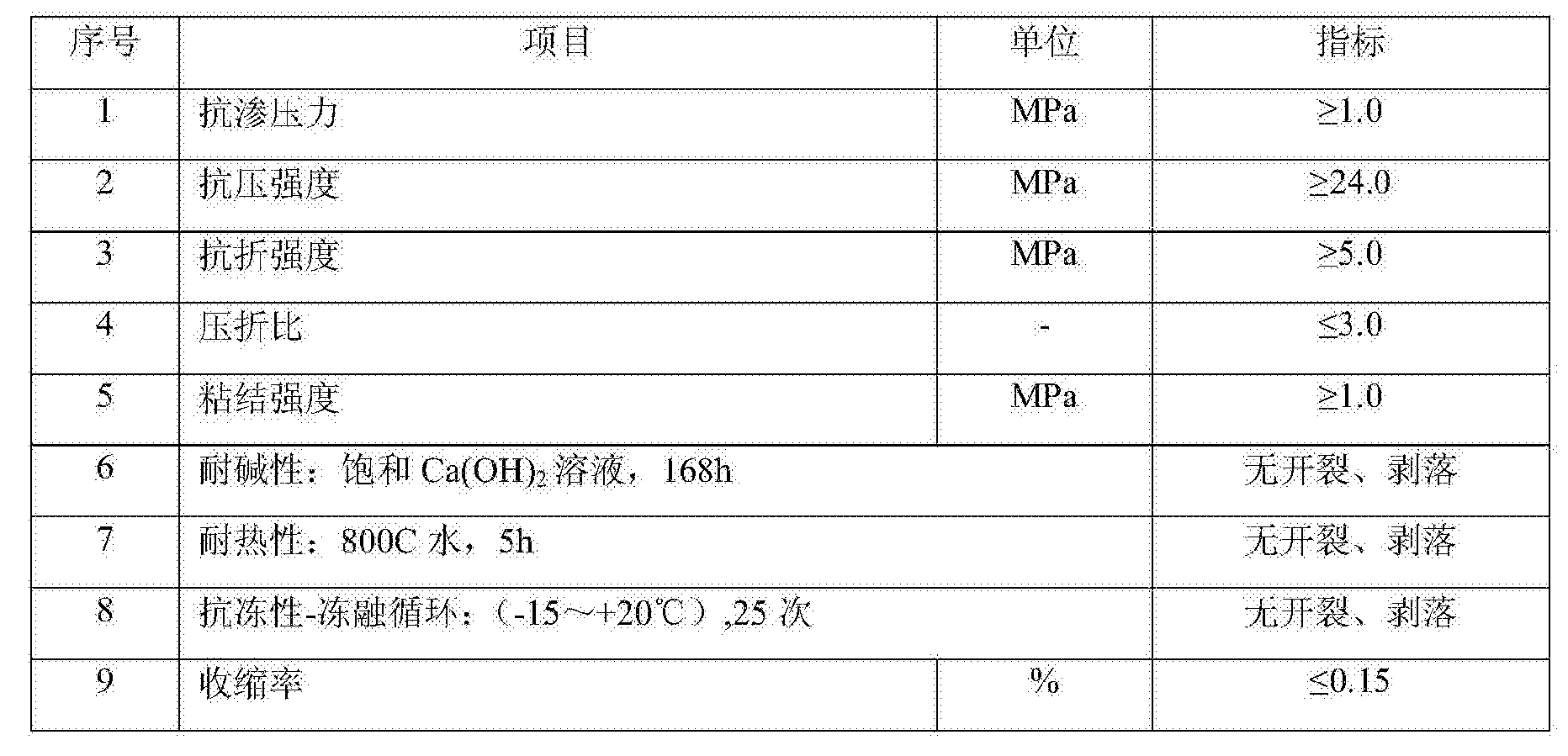 Figure CN104358341BD00102