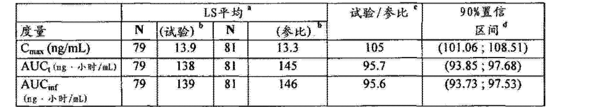 Figure CN102688241AD01561