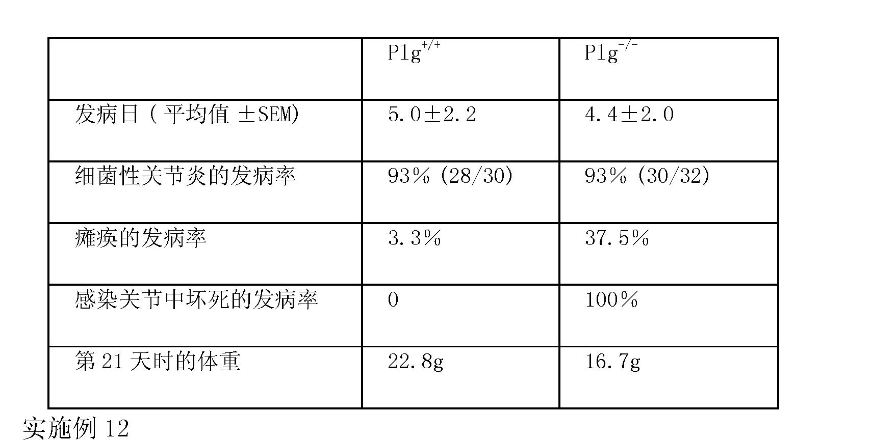 Figure CN101573134BD00301