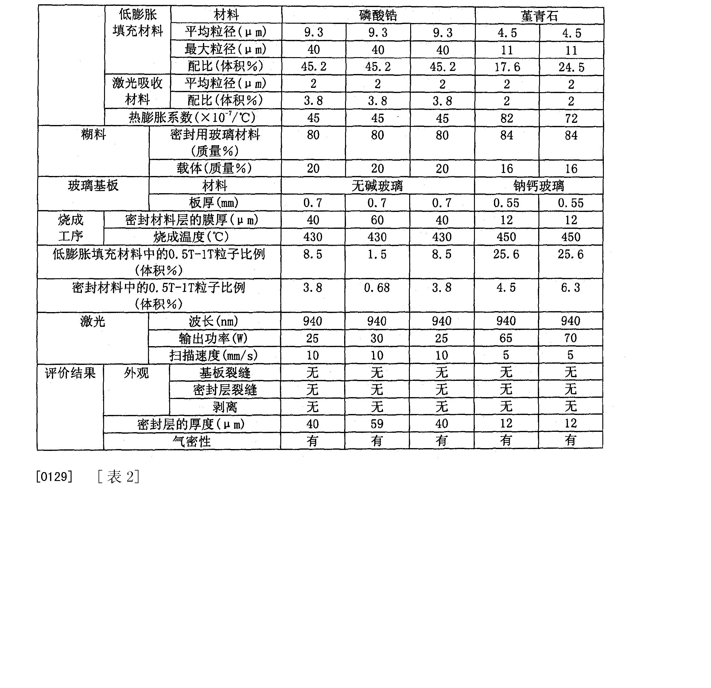 Figure CN102224115AD00191