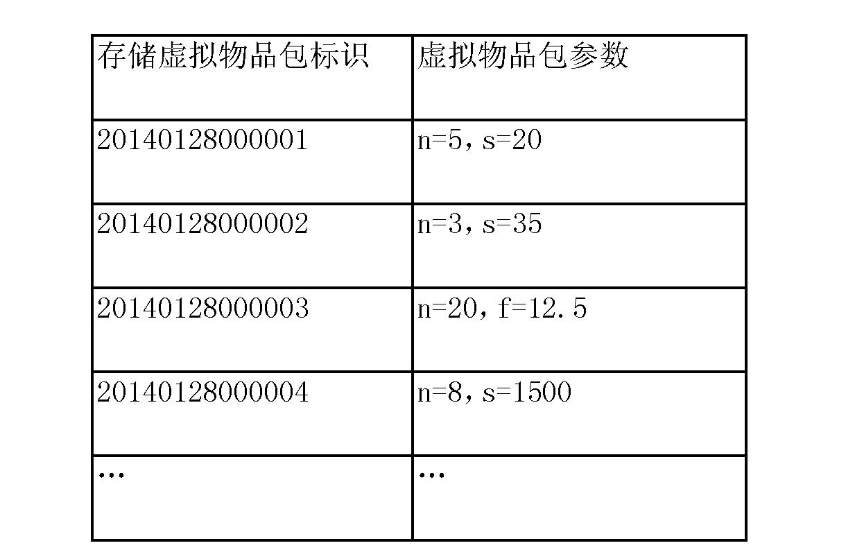 Figure CN103973769AD00161