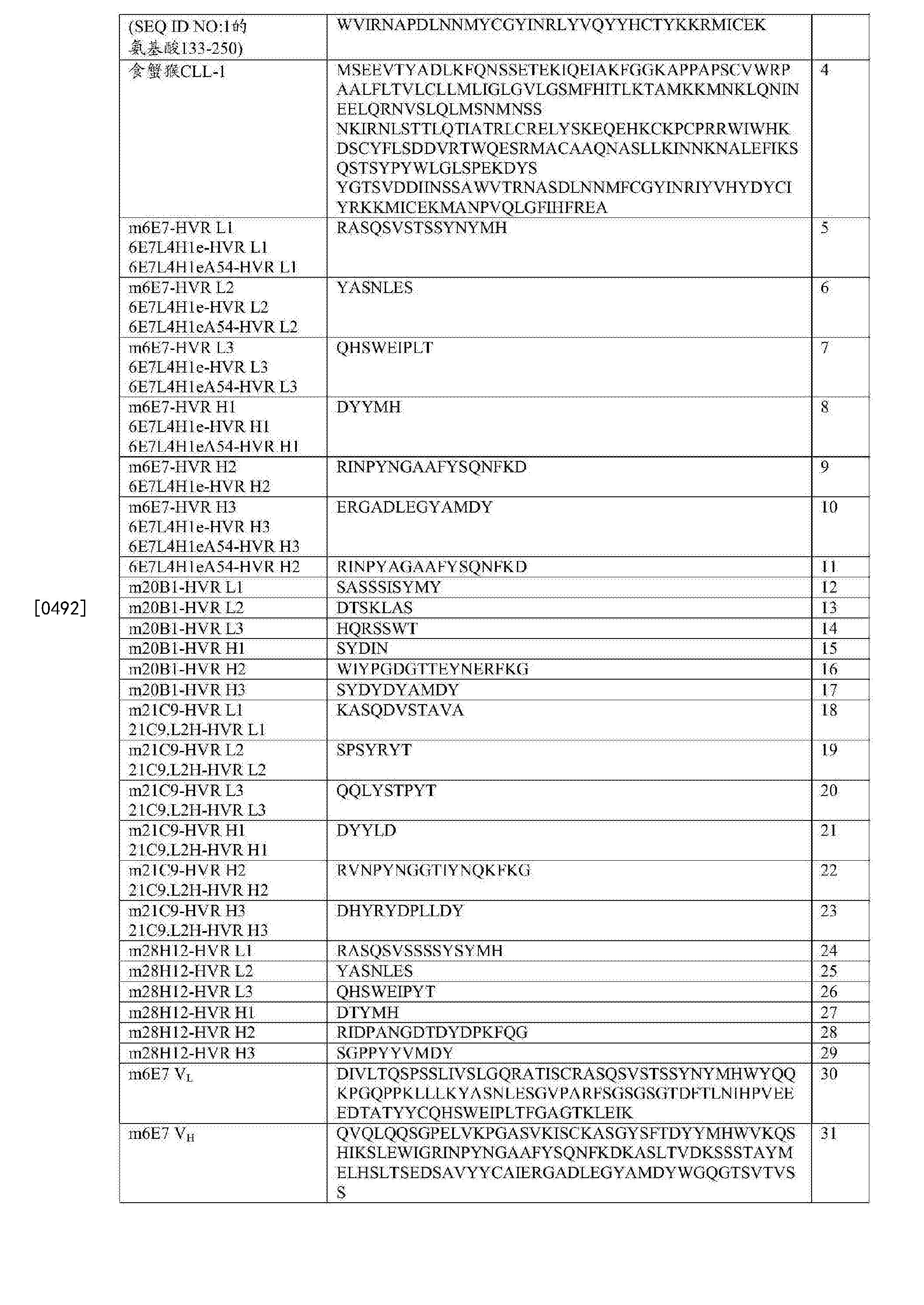 Figure CN107847568AD00811