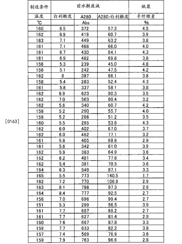 Figure CN105518212AD00171