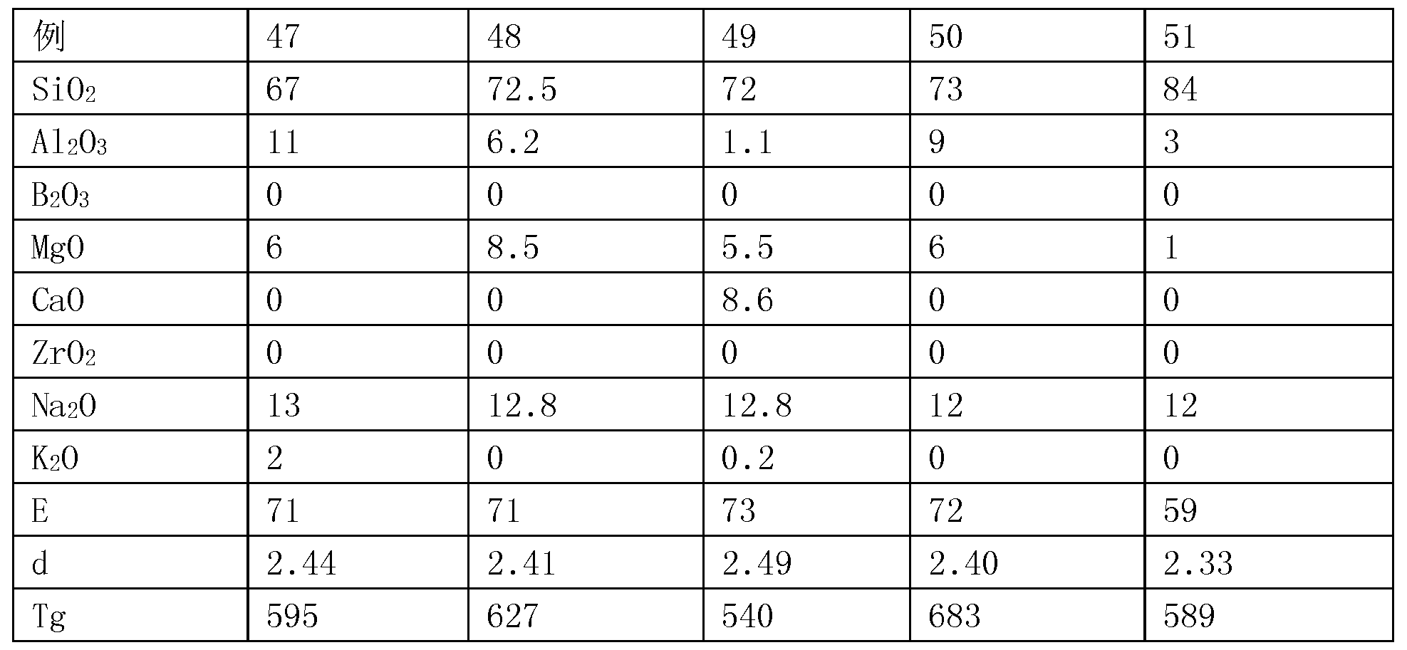 Figure CN107698141AD00192