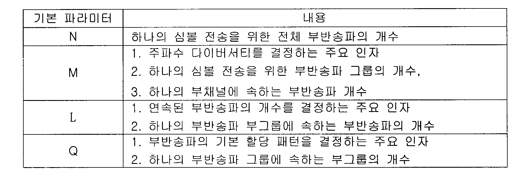 Figure 112004010452112-pat00003