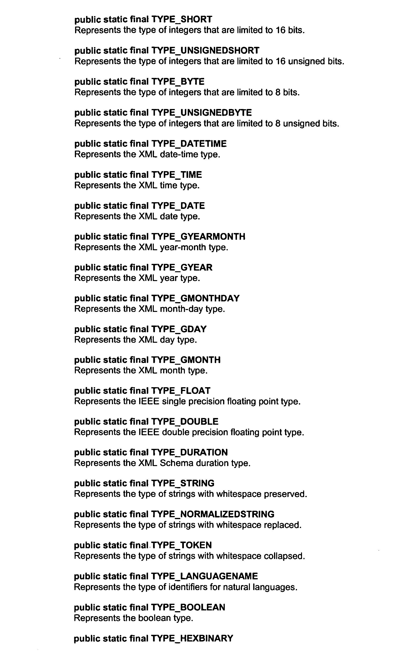 Figure US20050108682A1-20050519-P00189