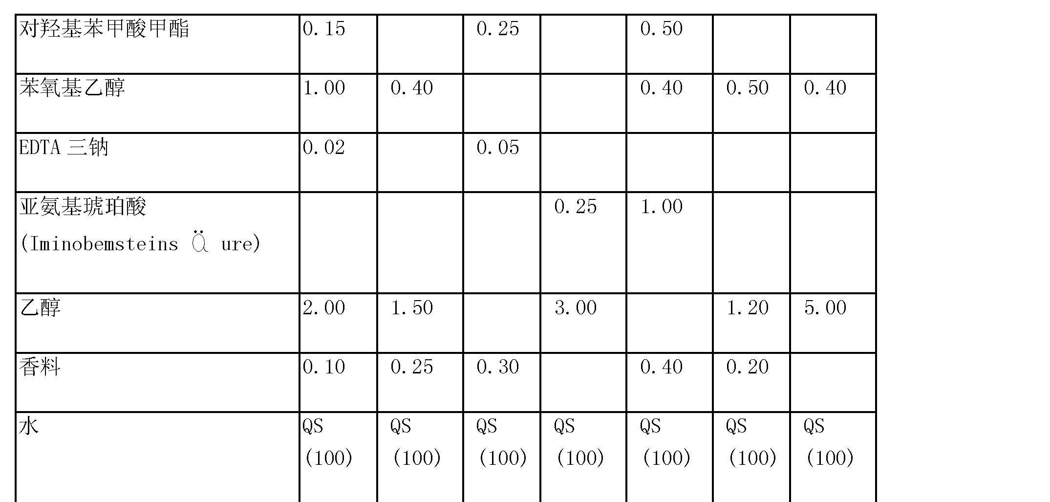 Figure CN101278051BD01521