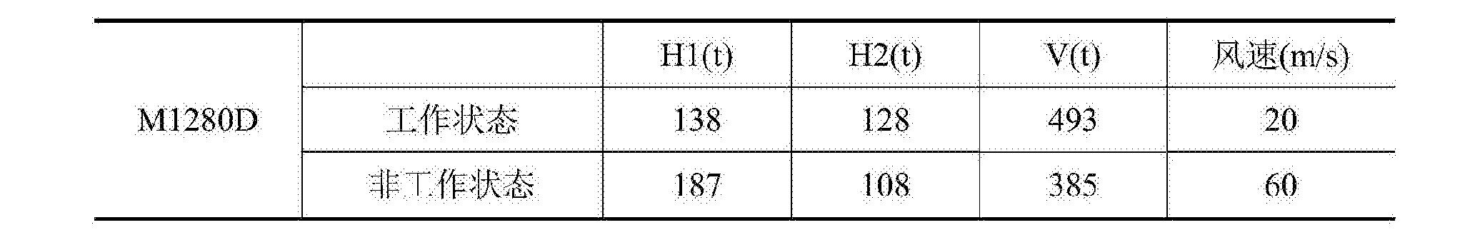 Figure CN104961058BD00092