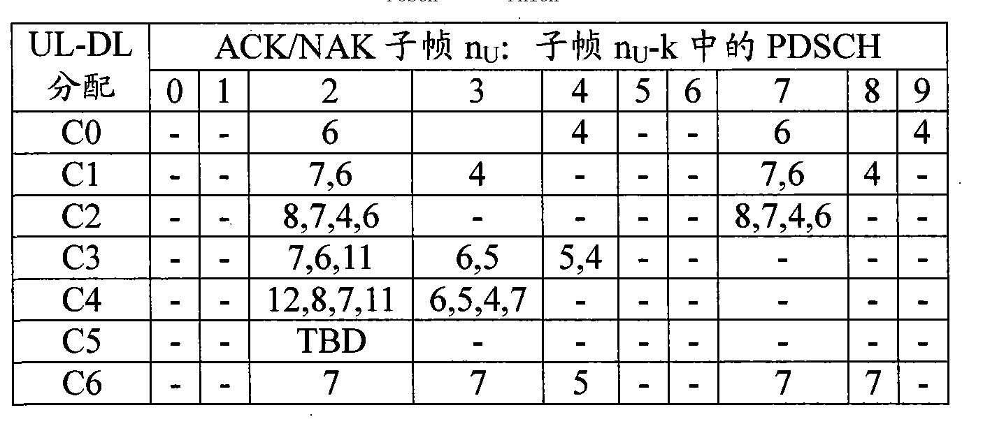 Figure CN101926214BD00072