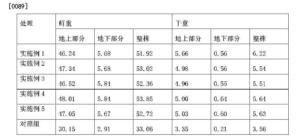 Figure CN105850682AD00102