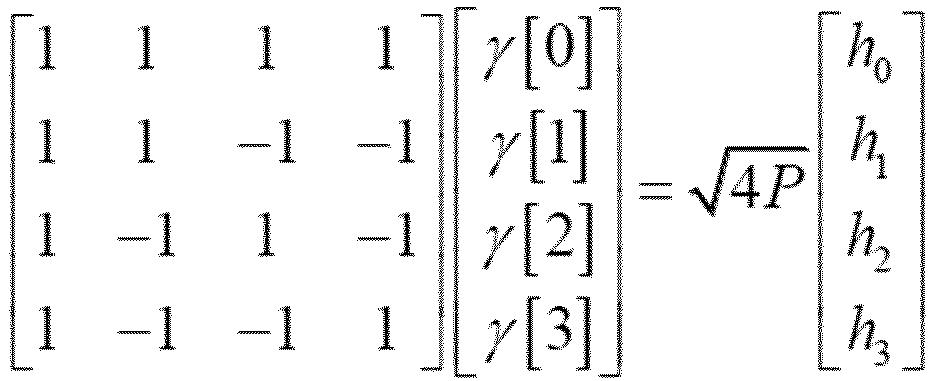 Figure PCTKR2016008367-appb-I000185