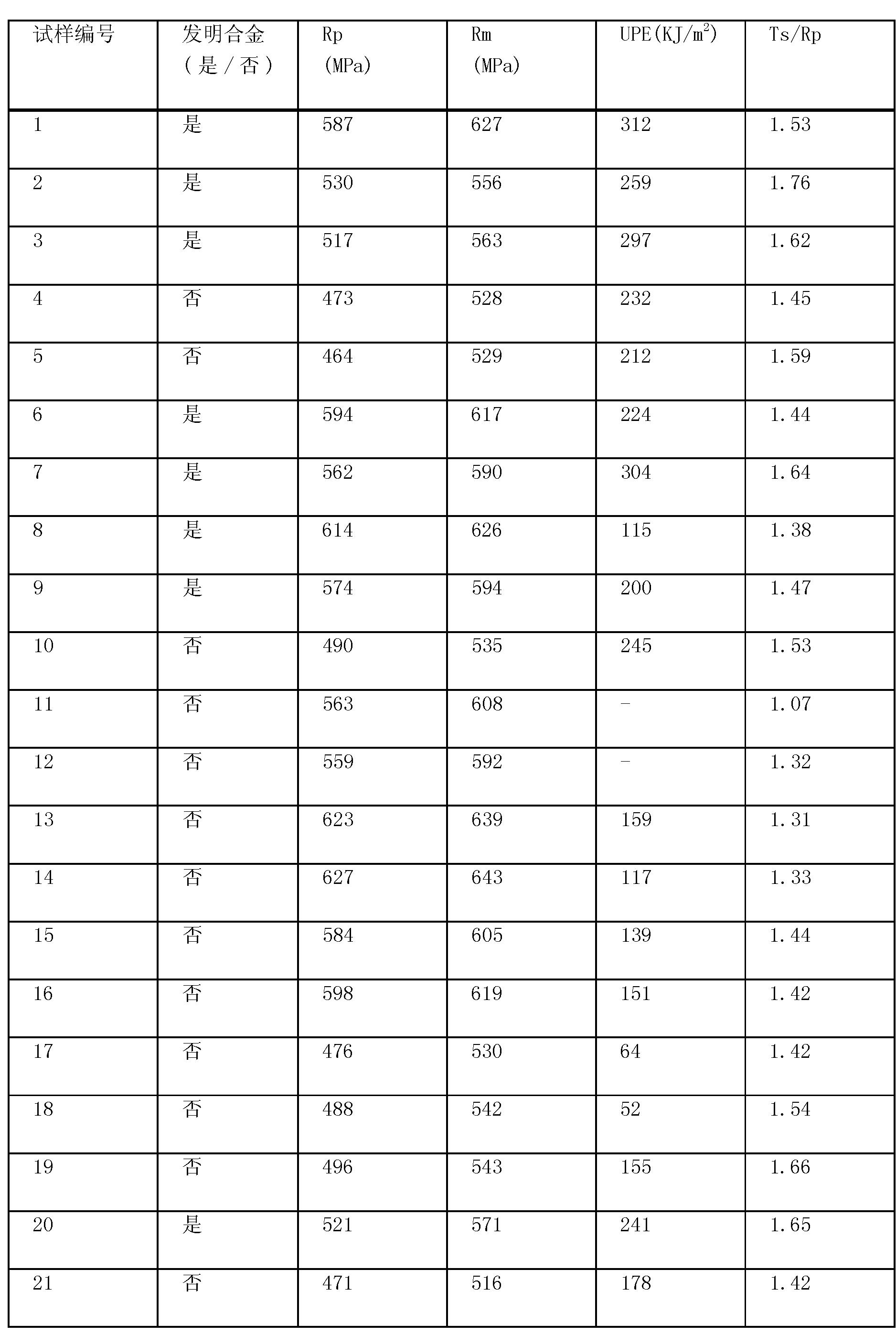 Figure CN101693968BD00131