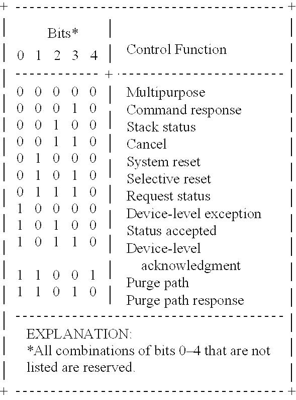 Figure US06609165-20030819-C00023
