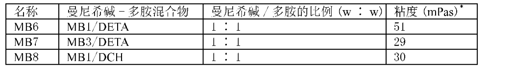 Figure CN1764692BD00102