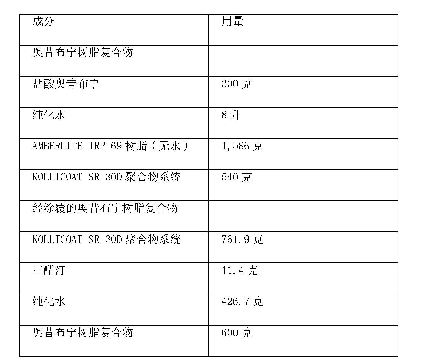 Figure CN102488652BD00282