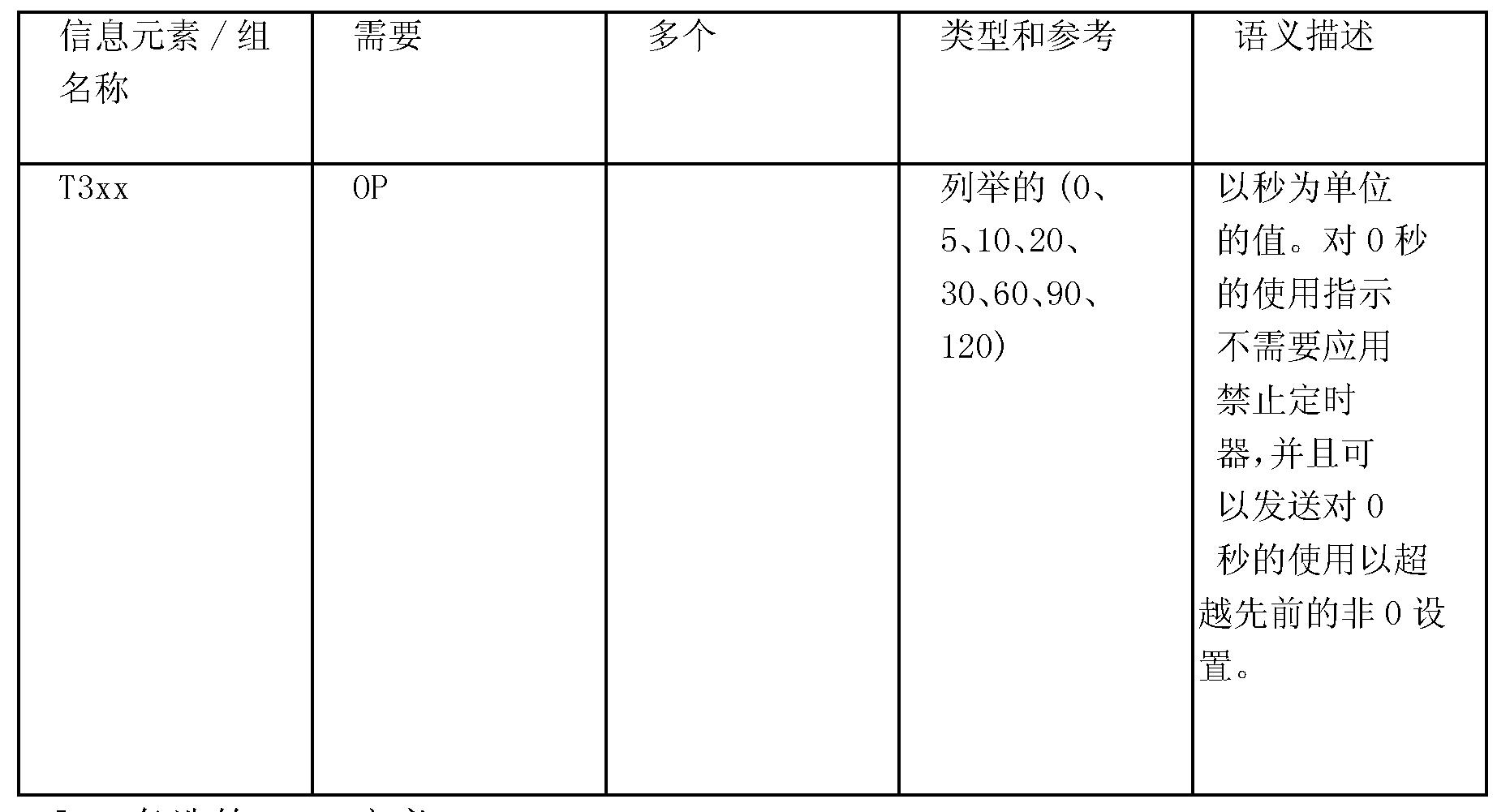 Figure CN101911816BD00231