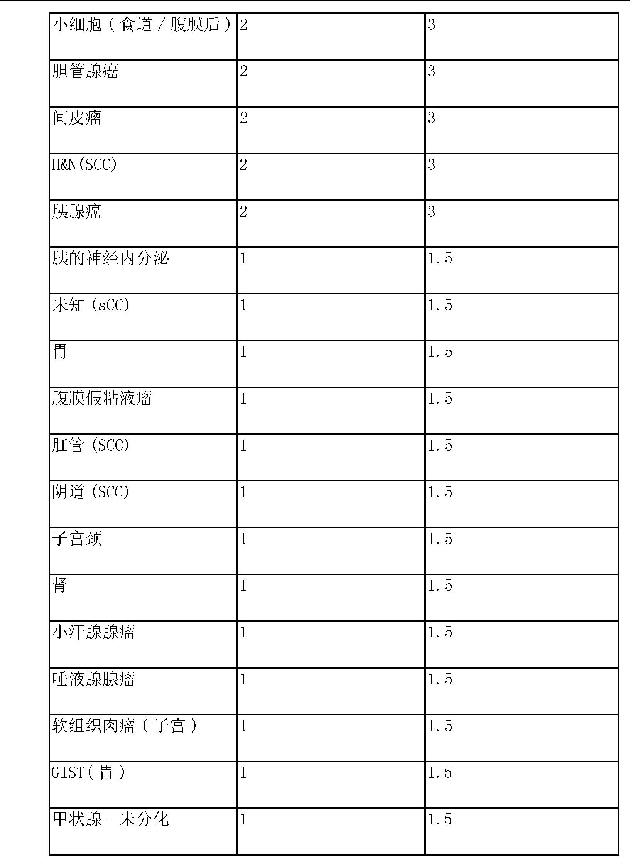 Figure CN104878086AD01241