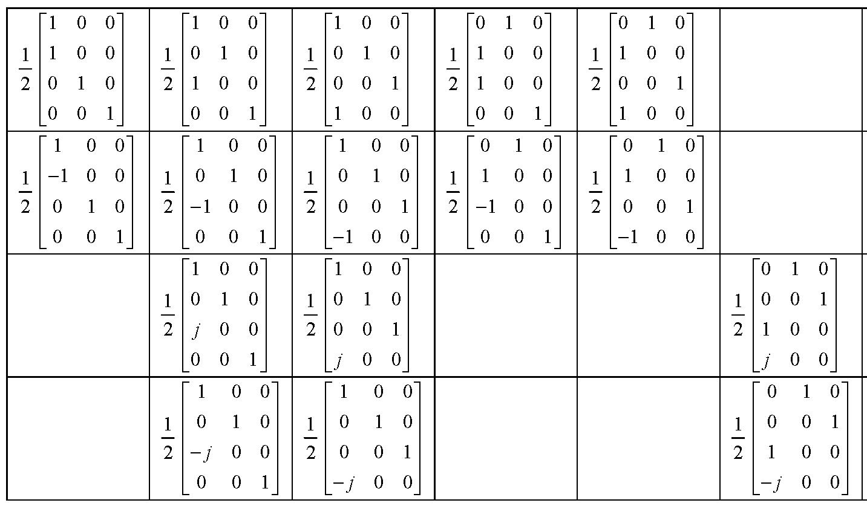 Figure 112010009825391-pat01190