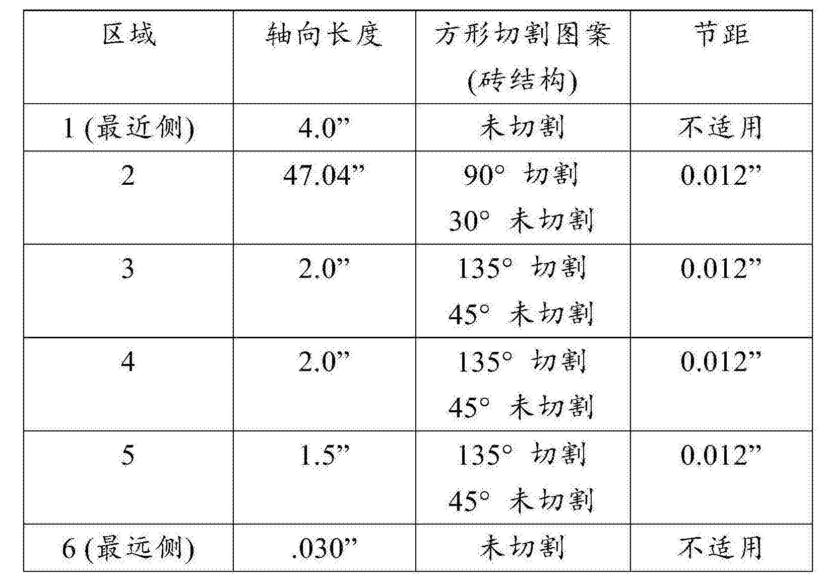Figure CN103957825BD00151