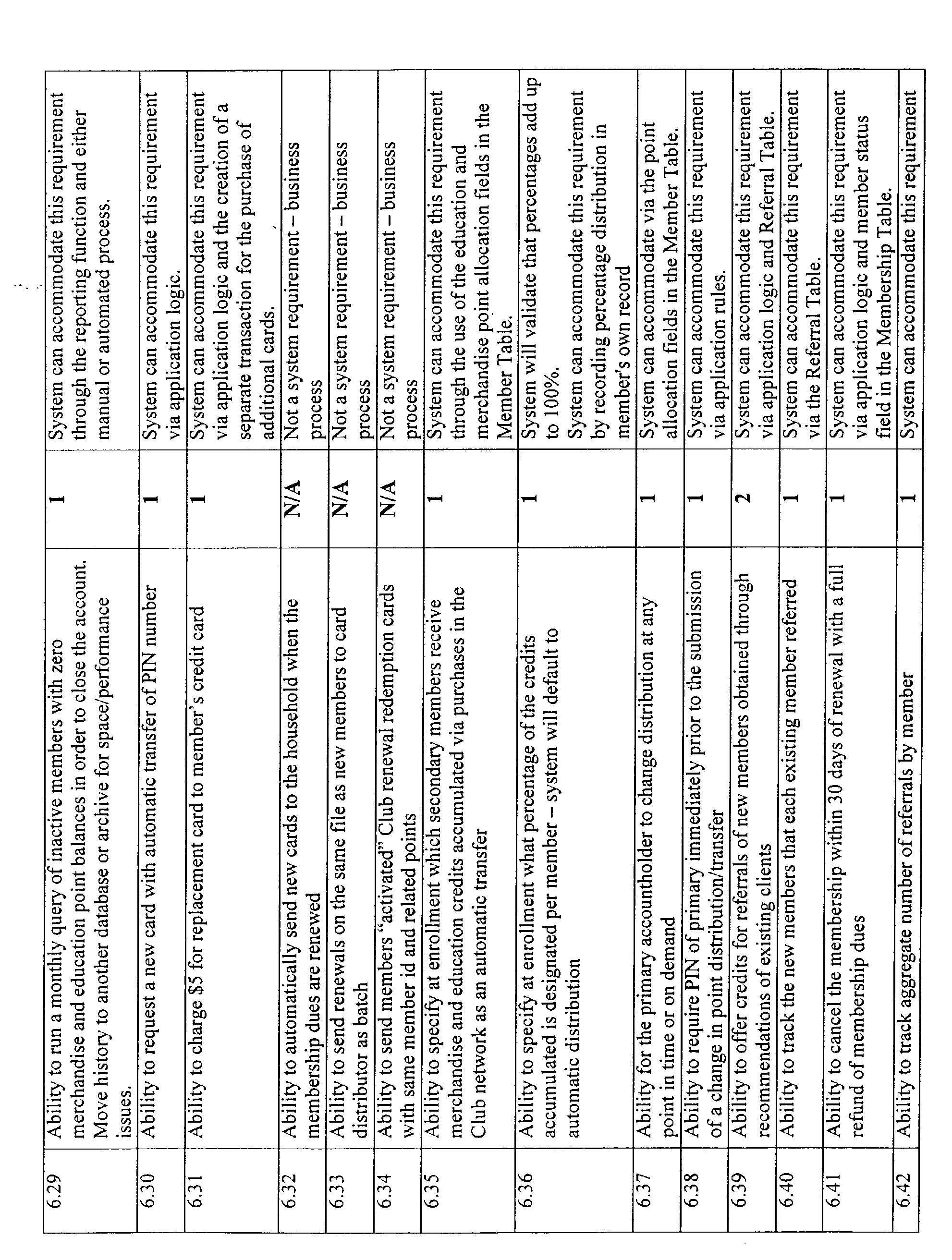 Figure US20030023491A1-20030130-P00050