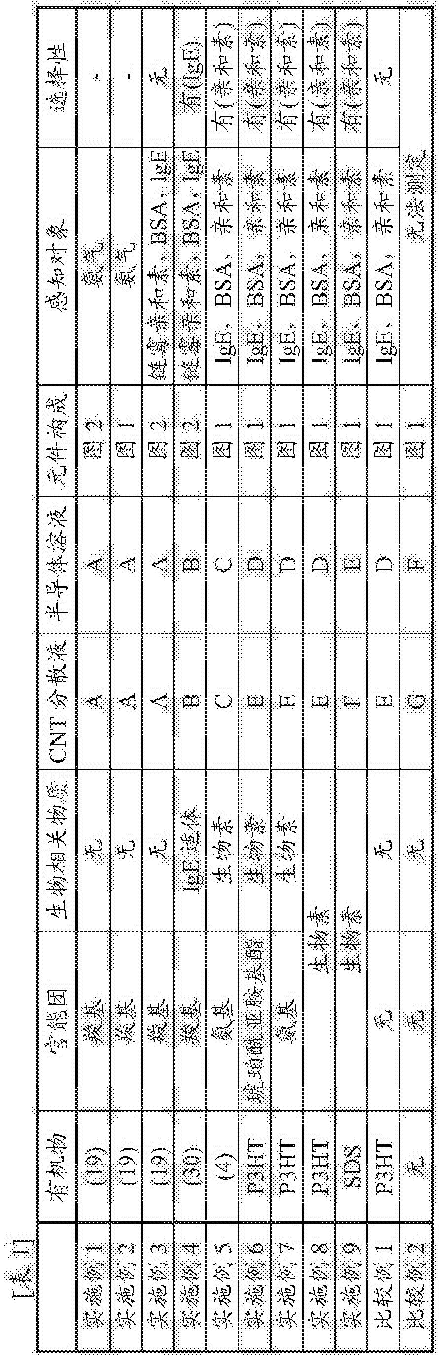 Figure CN105408245AD00231