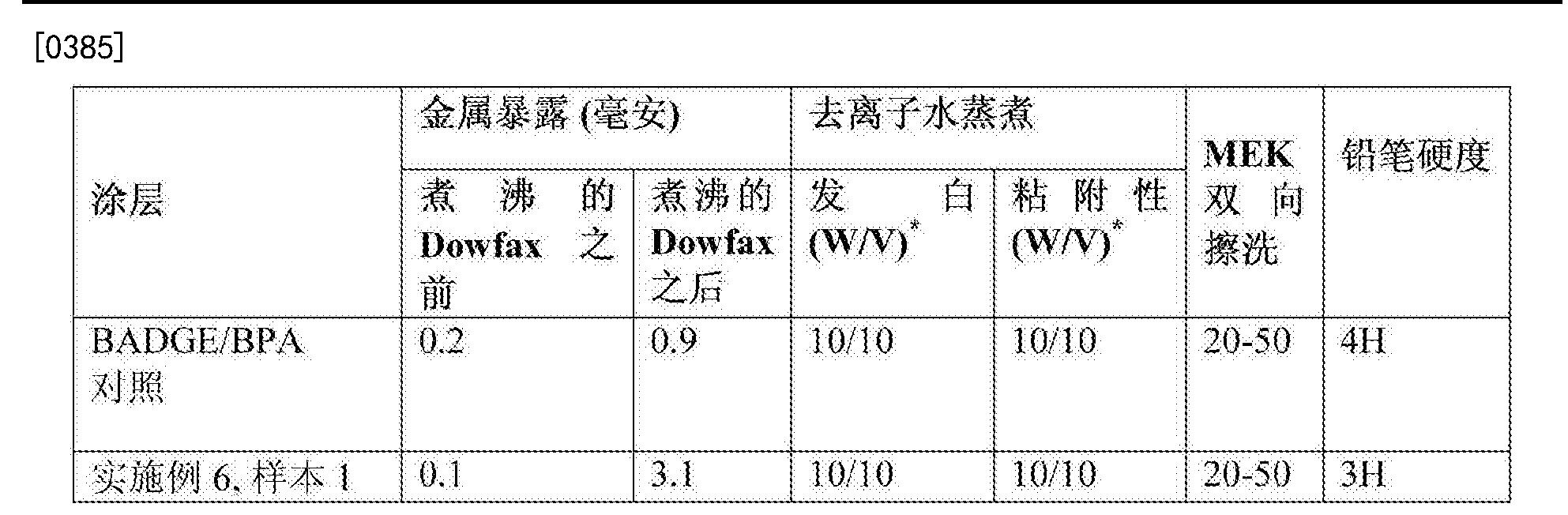 Figure CN103347963BD00531