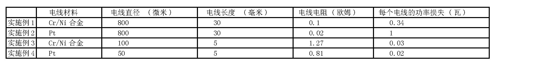 Figure CN101194386BD00111
