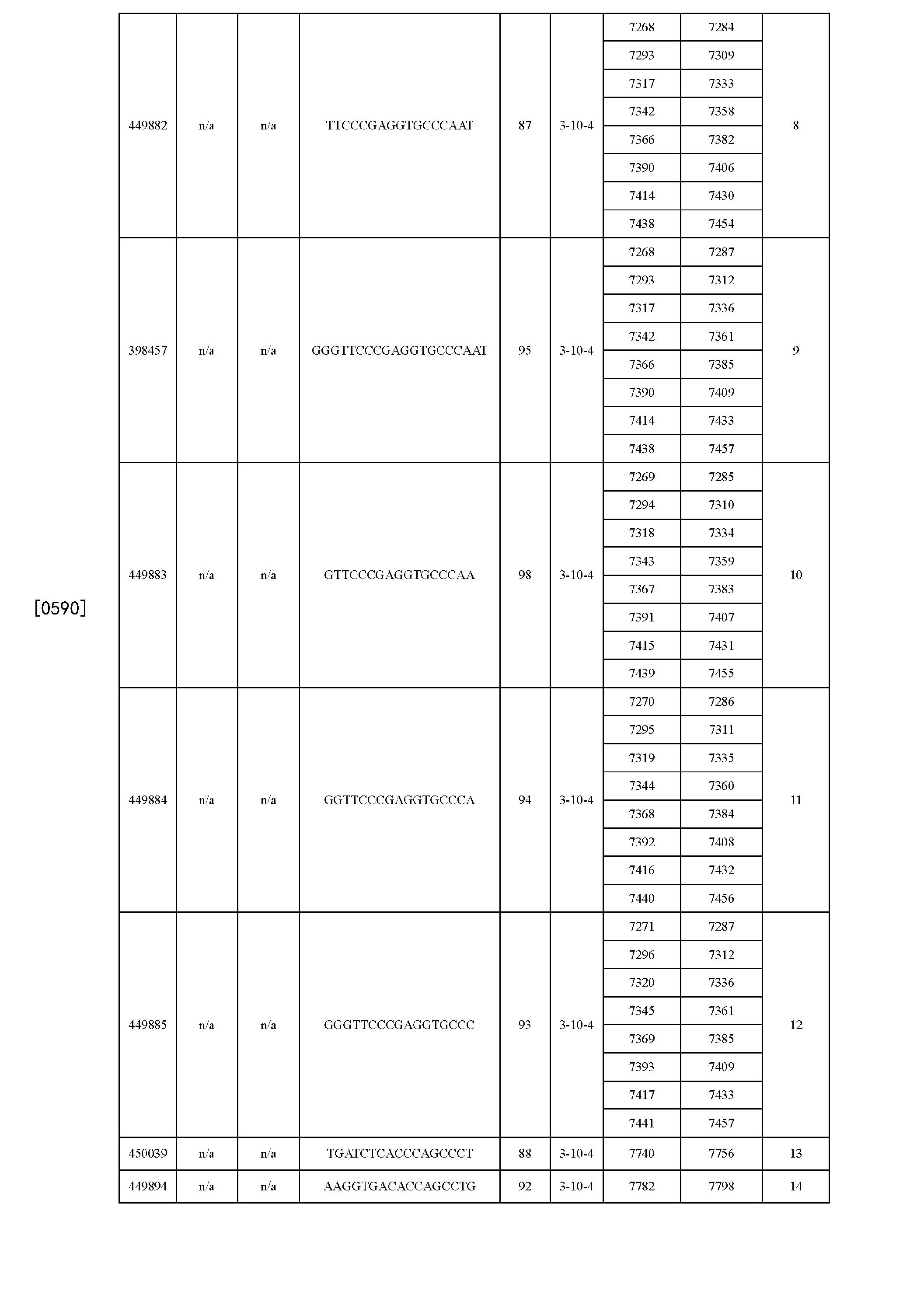 Figure CN103814132BD00581