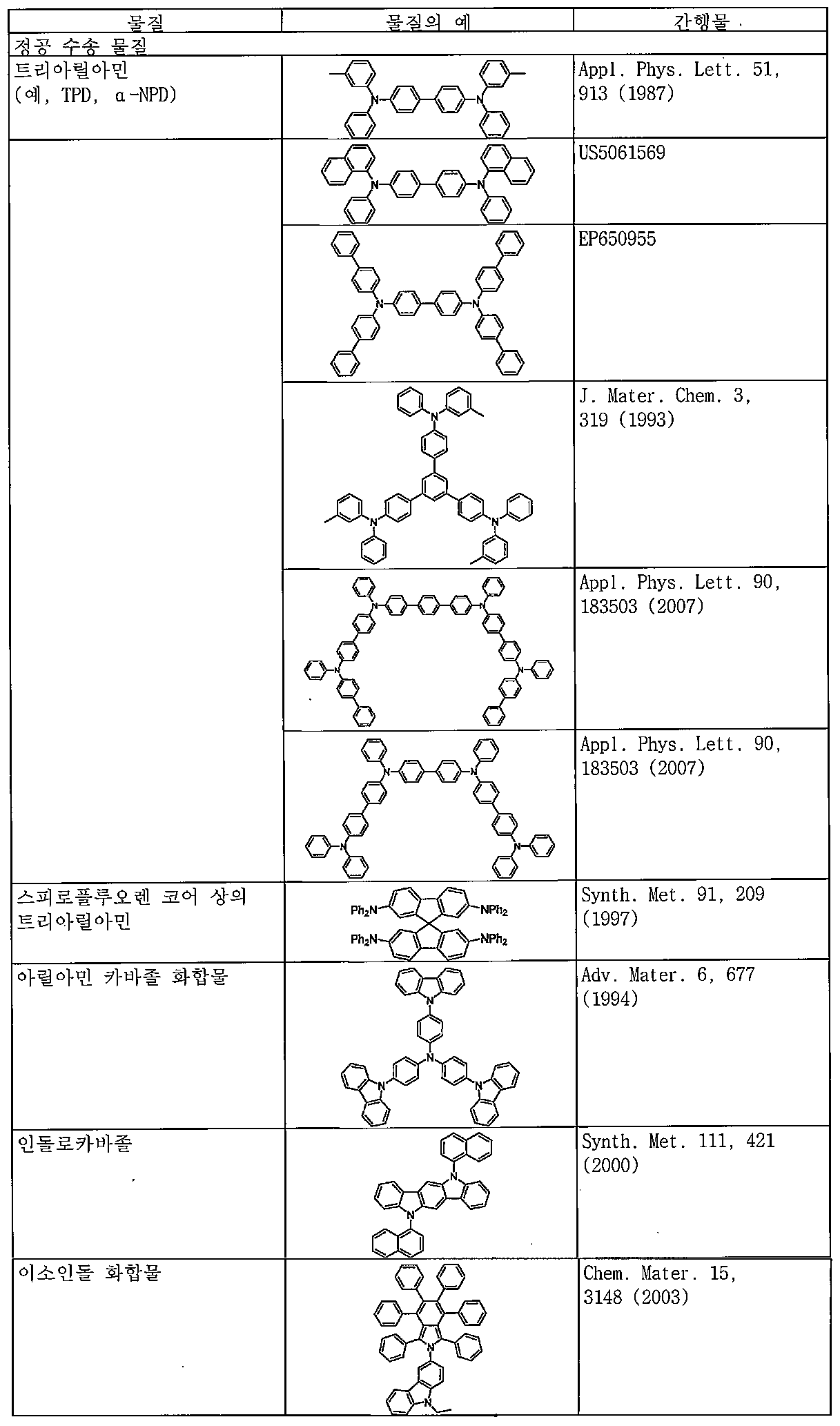 Figure 112011098457278-pct00111