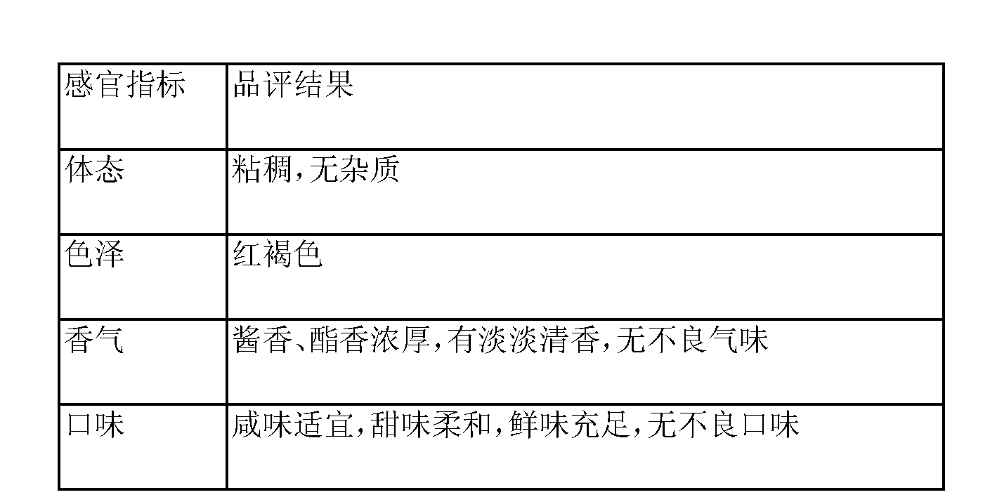 Figure CN103070387AD00132