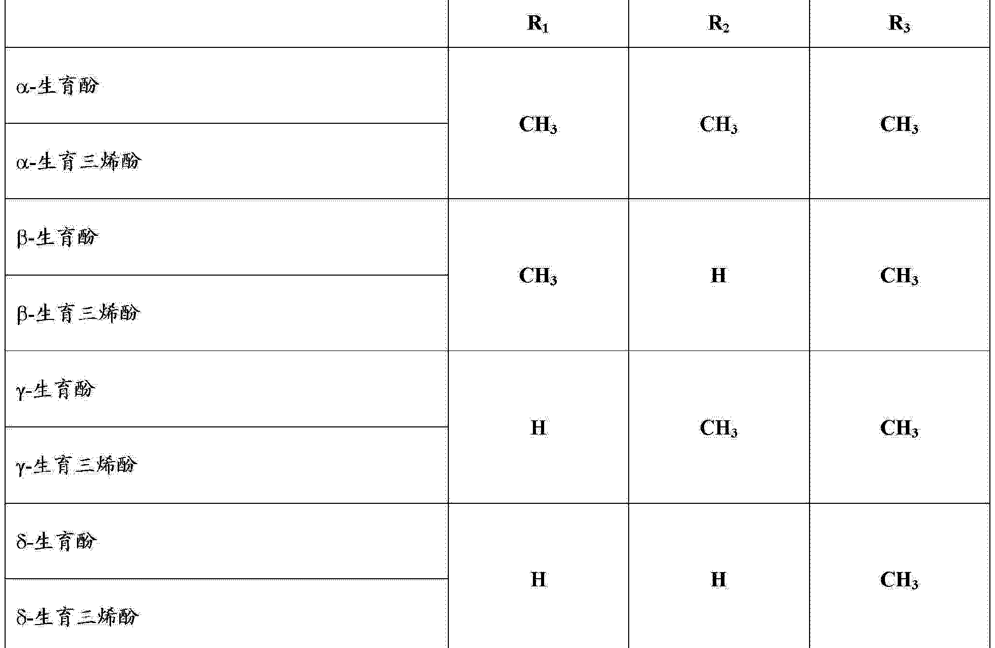 Figure CN102821791BD00091