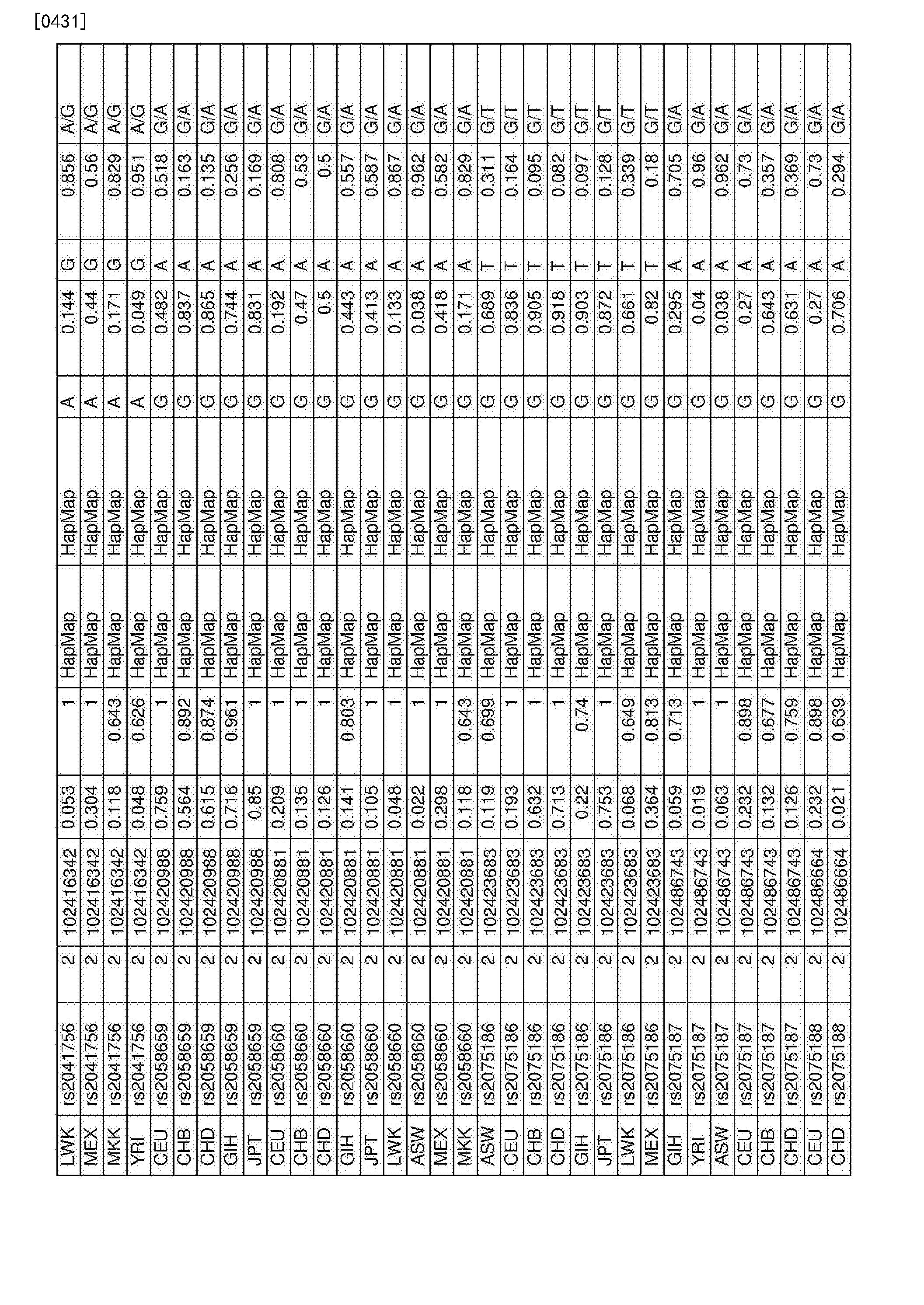 Figure CN107109494AD01021