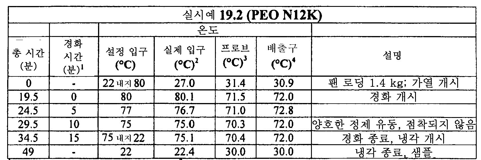 Figure 112011082183604-pat00103