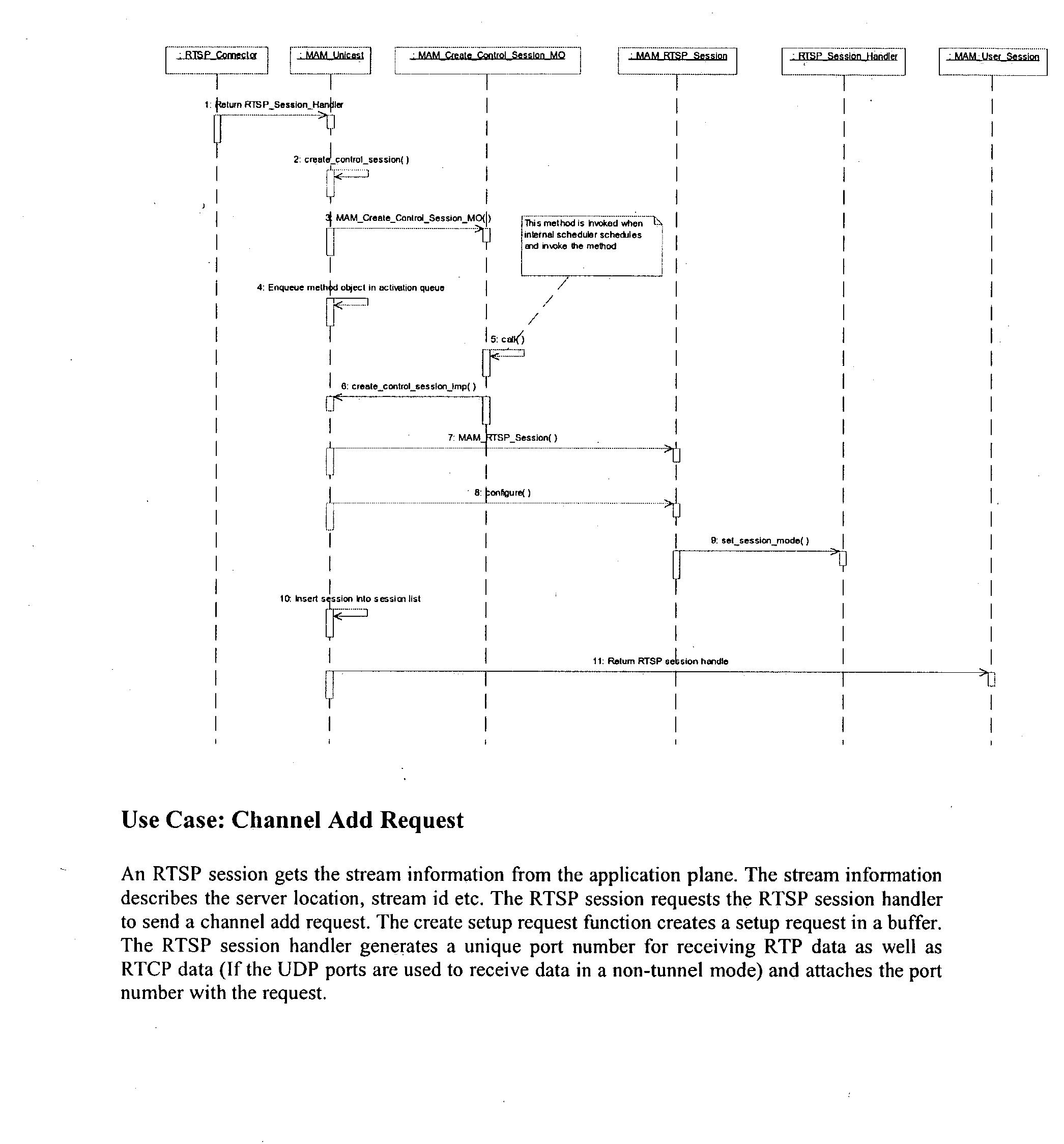 Figure US20030200336A1-20031023-P00028