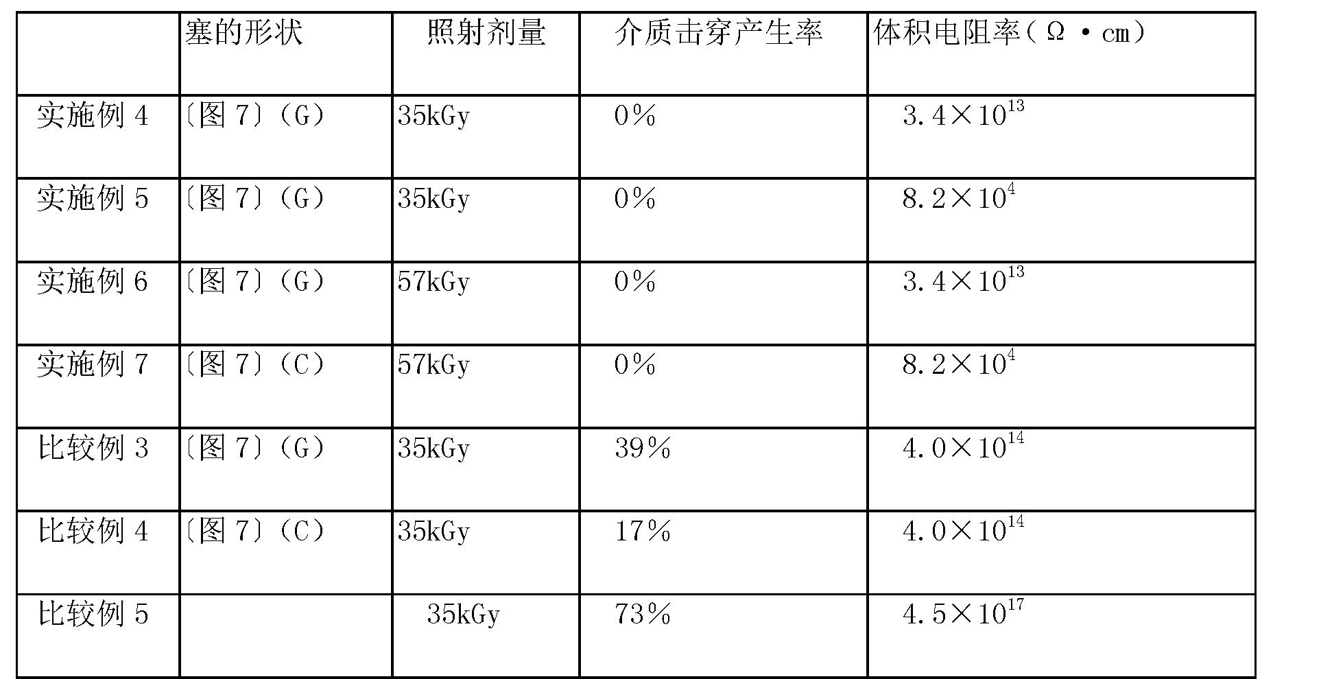 Figure CN102770169BD00211