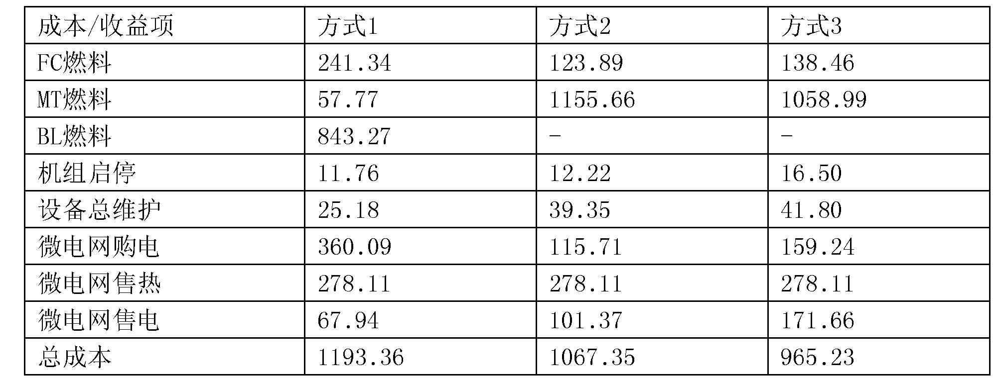 Figure CN104734168BD00151