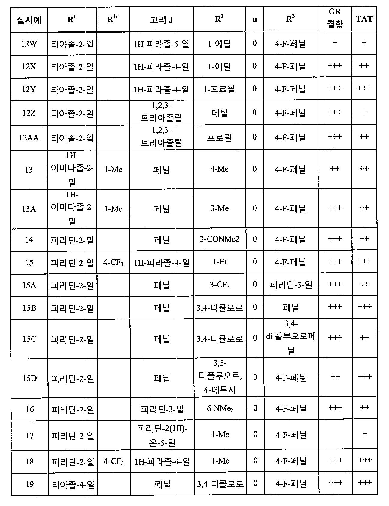 Figure pct00313