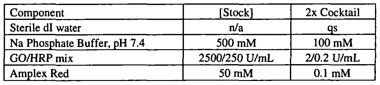 Figure imgf000316_0003