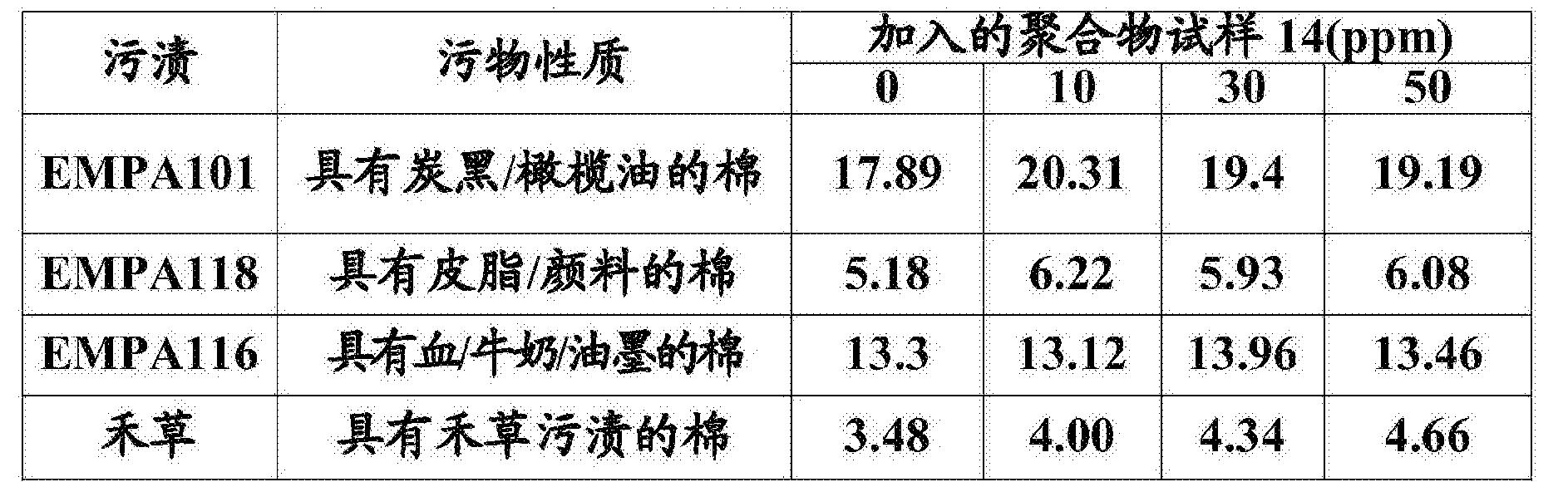 Figure CN106574018AD00521