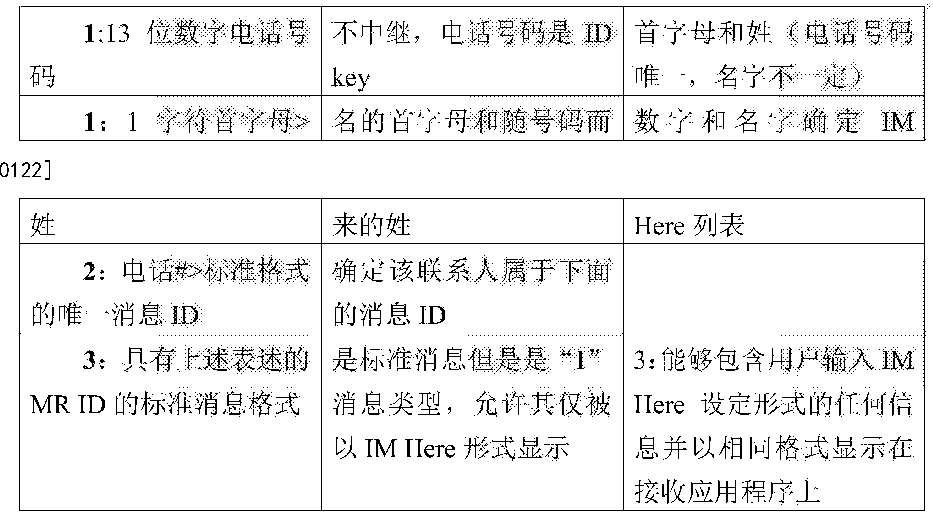 Figure CN103797858BD00171