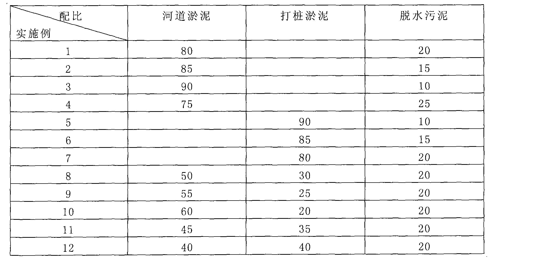 Figure CN101585714BD00091