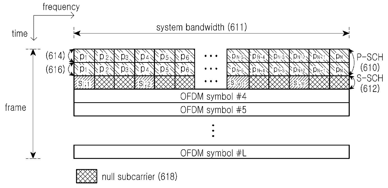 Figure R1020060005408