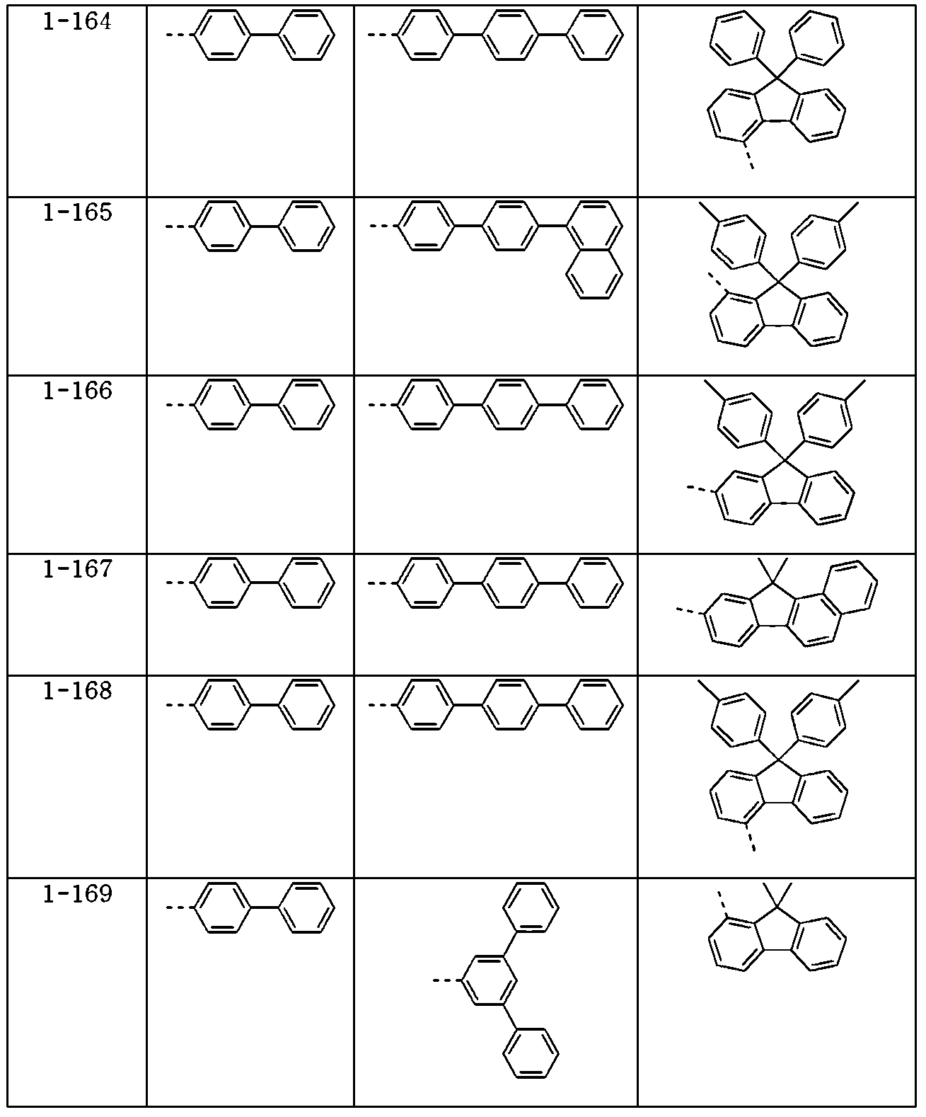 Figure 112015010605765-pat00074